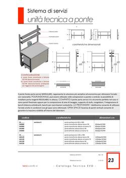 EVO Catalogo Tecnico Generale copia 23.png
