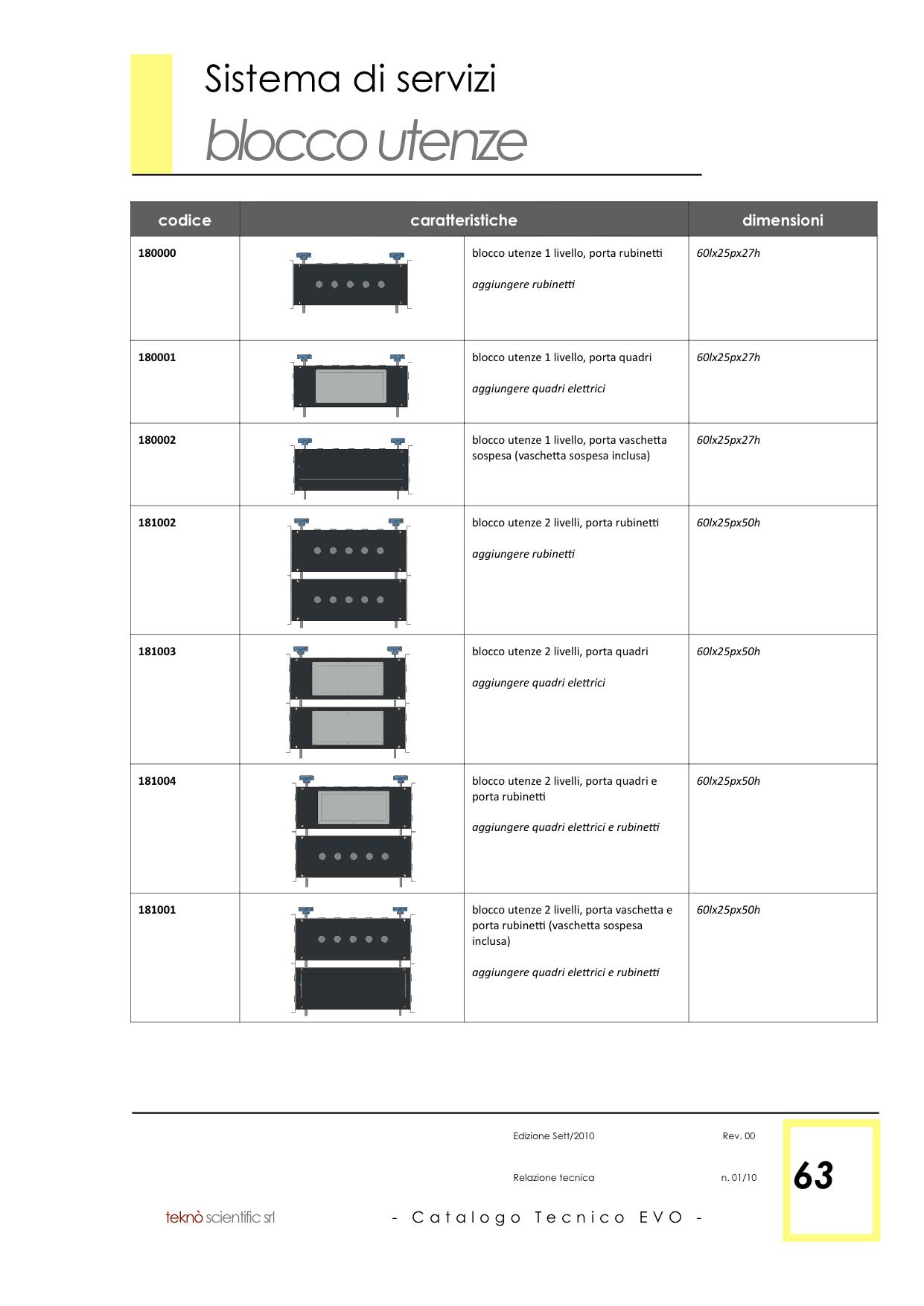 EVO Catalogo Tecnico Generale copia 63.png