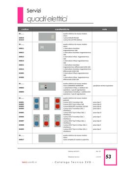 EVO Catalogo Tecnico Generale copia 53.png