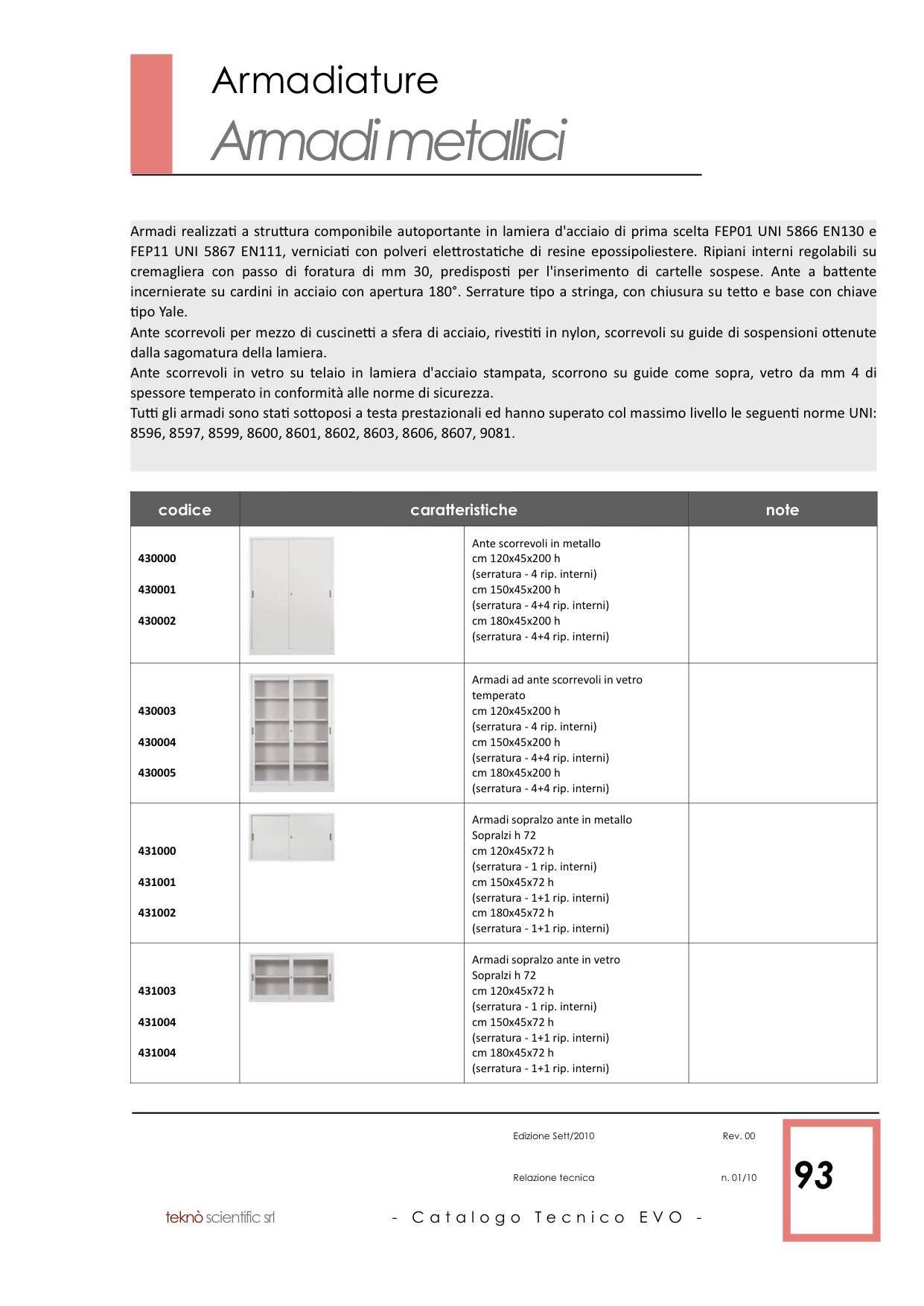EVO Catalogo Tecnico Generale copia 93.png