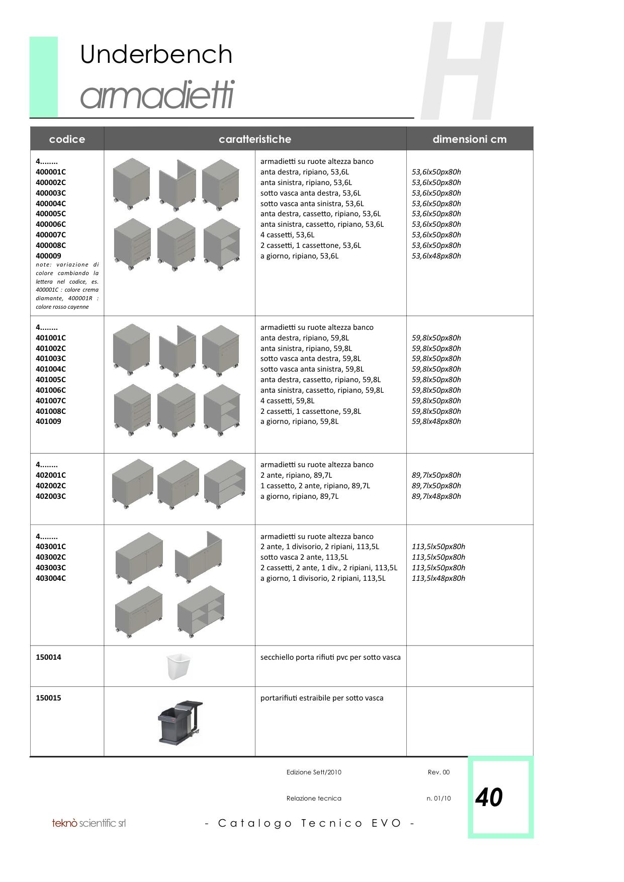 EVO Catalogo Tecnico Generale copia 40.png