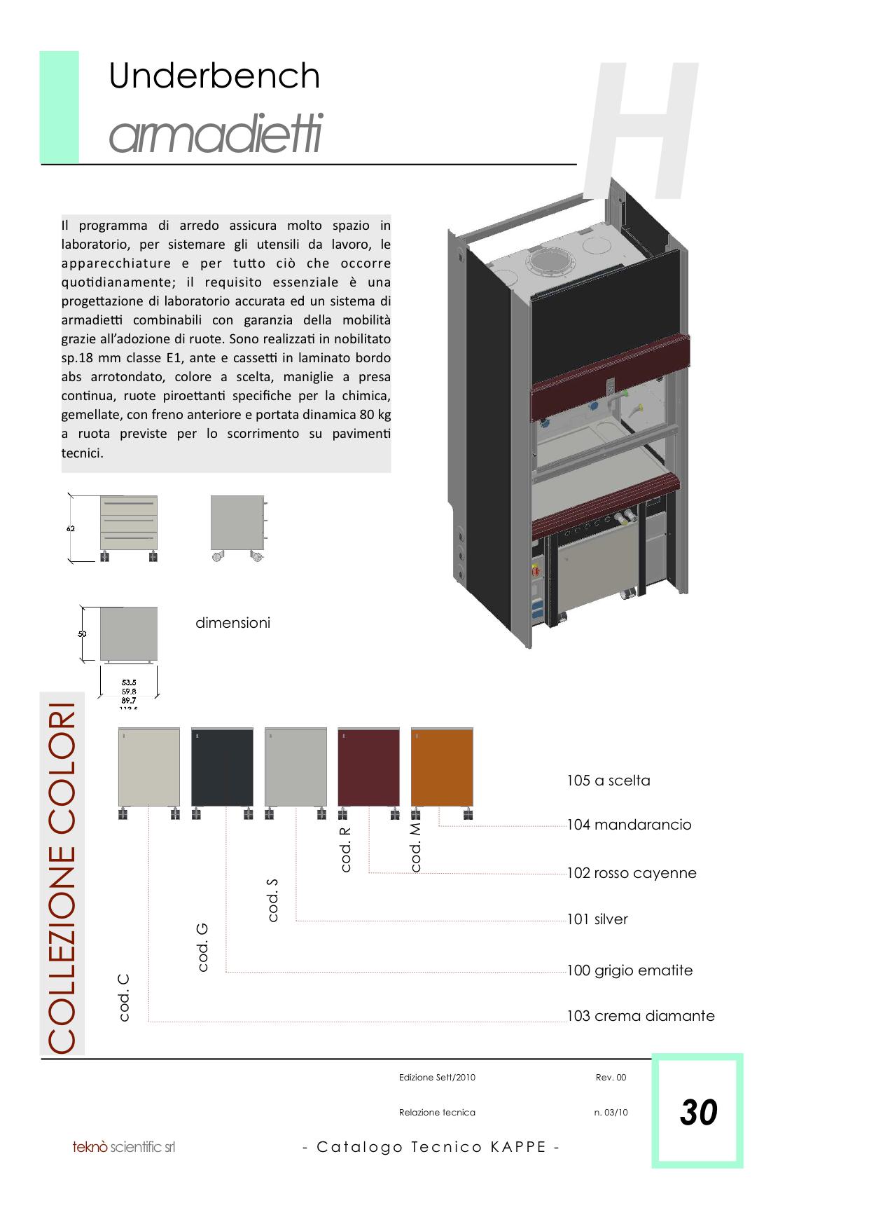 KAPPE Catalogo Tecnico Generale copia 9.png