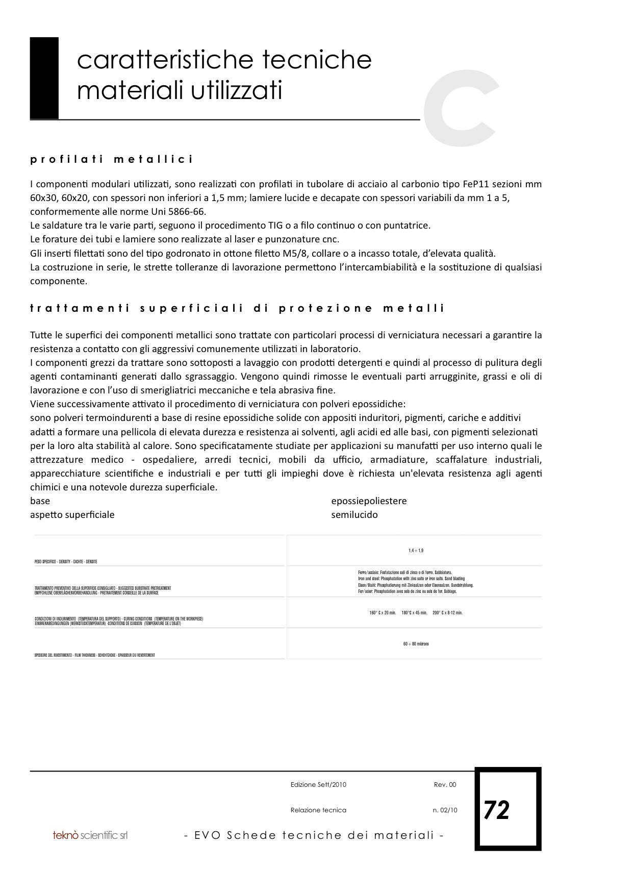 EVO Schede Tecniche materiali copia 2.png