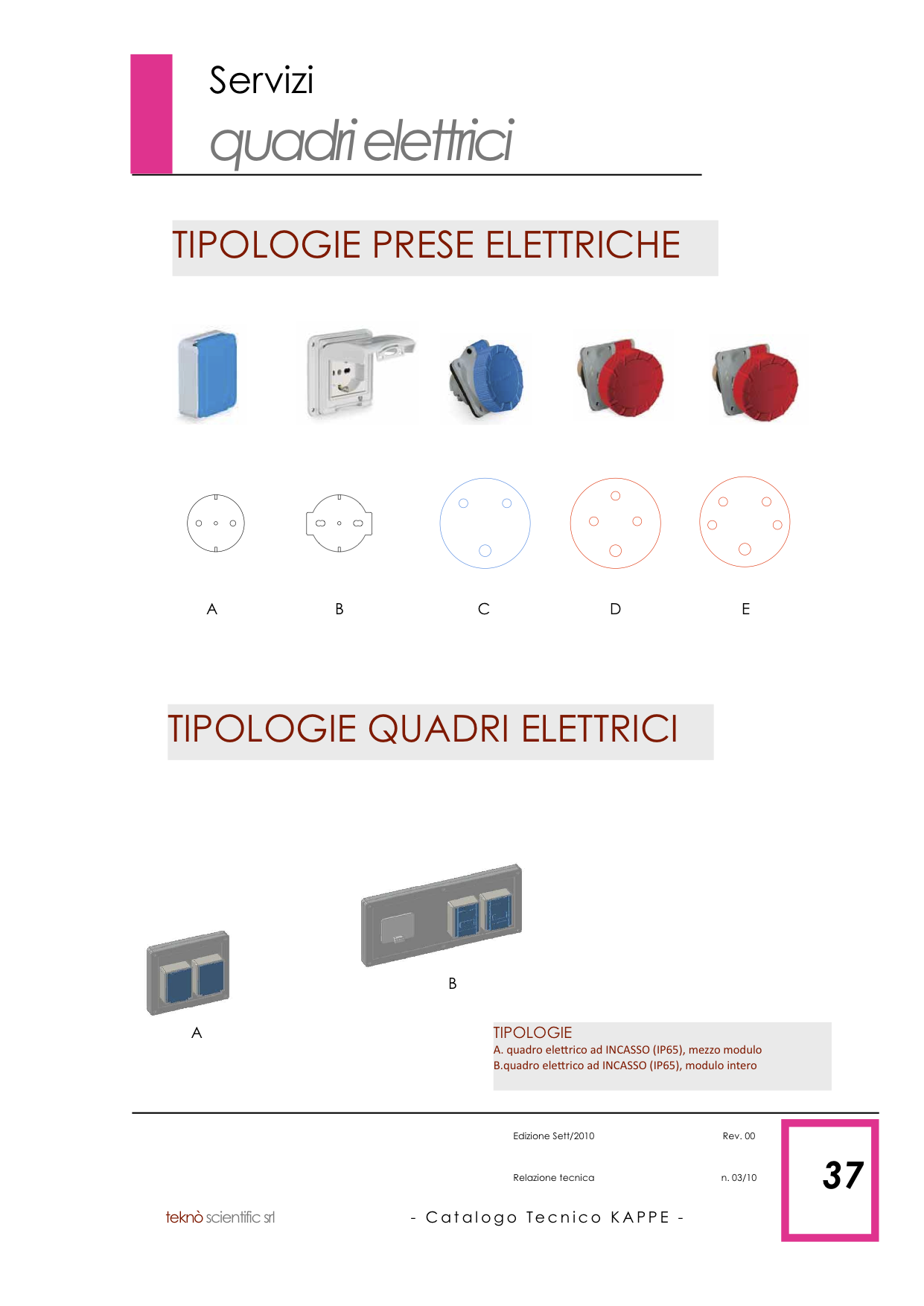 KAPPE Catalogo Tecnico Generale copia 7.png