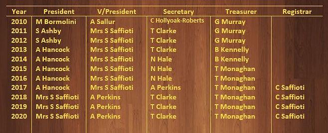 honour board 2010-2020.JPG