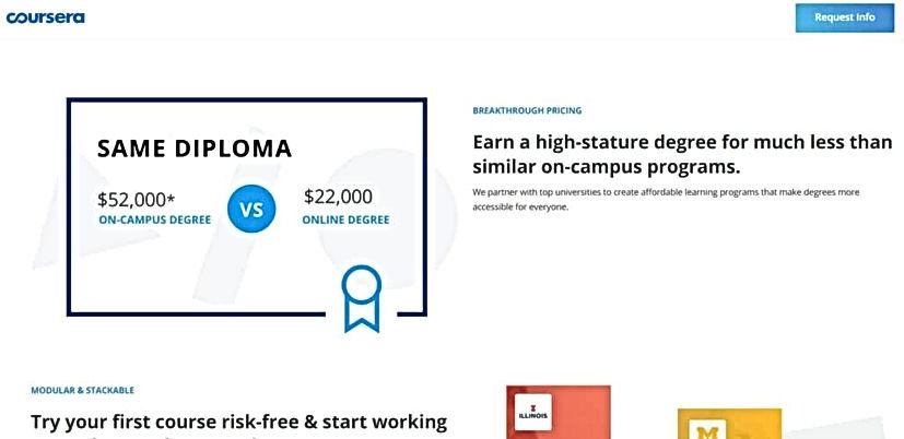 coursera_degree_pricing.jpg