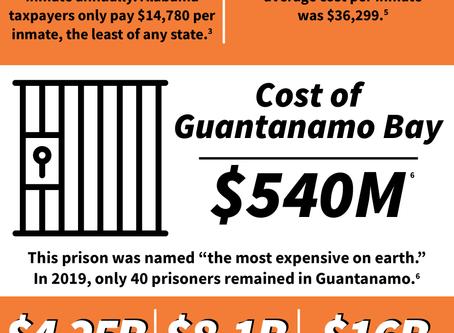True prison costs