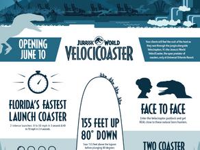 Jurassic World VelociCoaster- Join the hunt June 10th