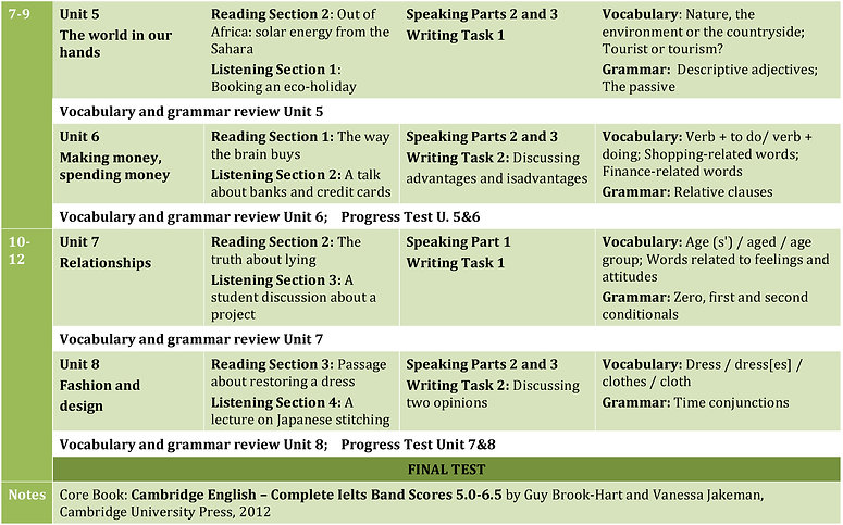 CHTRINH IELTS 6_Page_2.jpg