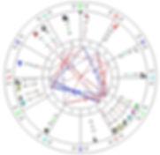 Amy - Natal Chart