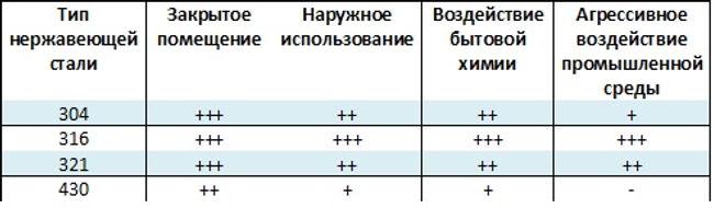 таблица_сталь.jpg