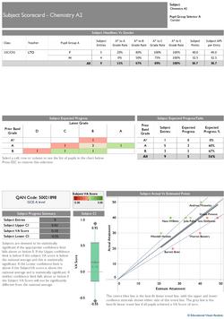 Scorecard-Subject KS5