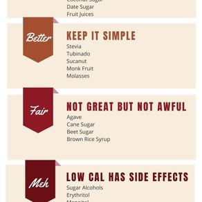 Sugar Substitutes 101