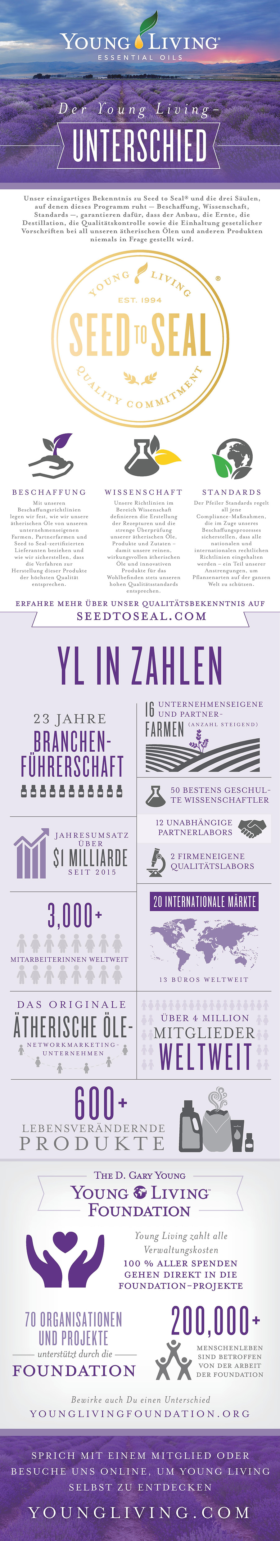 Der Young Living Unterschied