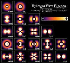 HYDROGEN WAVE FUNCTION.jpg