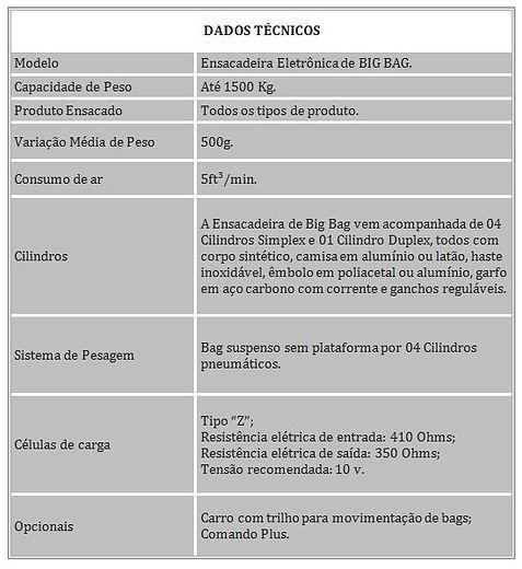 dados ensacadeira big bag1.JPG