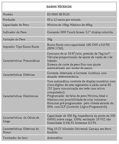 dados ensacadeira pesagem eletronica6.JP