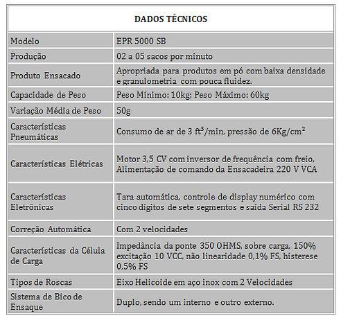dados ensacadeira pesagem eletronica1.JP