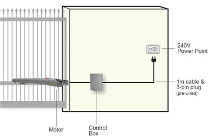 3-Pin-Plug-Swing-600x392.png