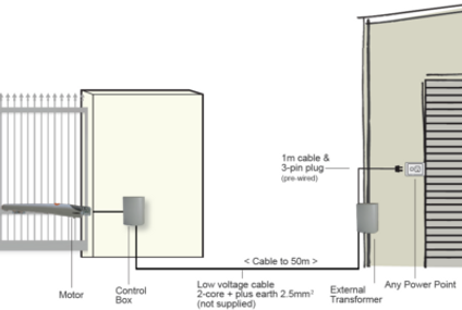 External-Swing-400x269.png
