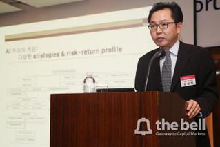 헤지펀드 투자, '중위험·중수익' 이동