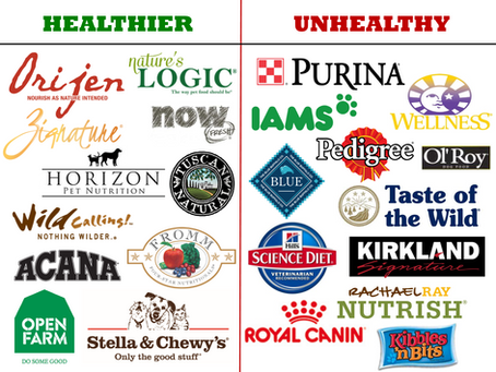 Healthier and Unhealthy Dry Pet Foods