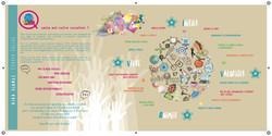 Intérieur brochure Viva Sioule 2020