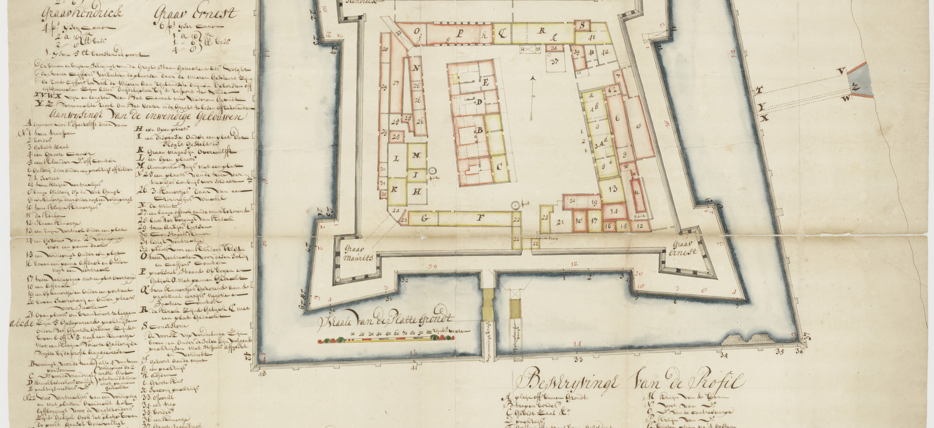 Detailed Plan of Pulicat Fort