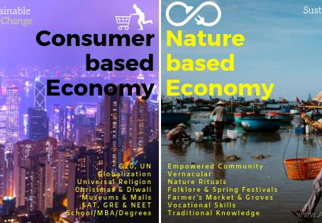 Nature Based Economy