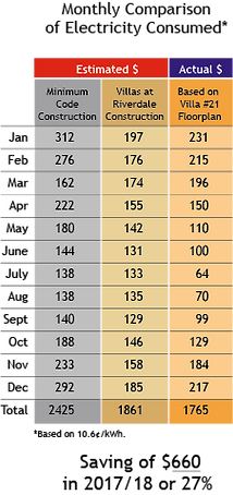Monthly Comparison Chart New 2.png