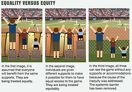 Equality-equity-justice-lores.png