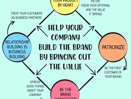 Help Your Company Build its Brand by Bringing Out The Value!