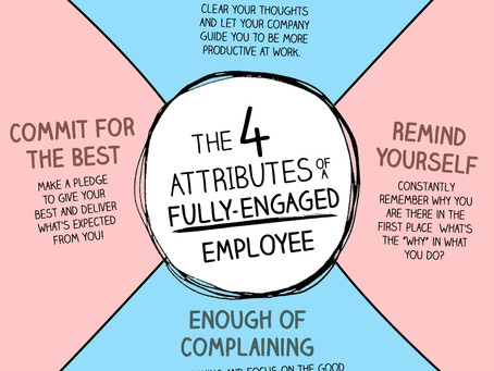 The Four (4) Attributes of a Fully Engaged Employee