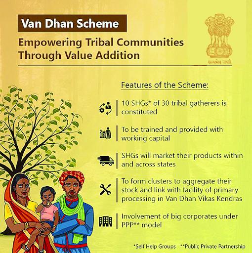 van dhan yojana - India Scheme for Tribal People