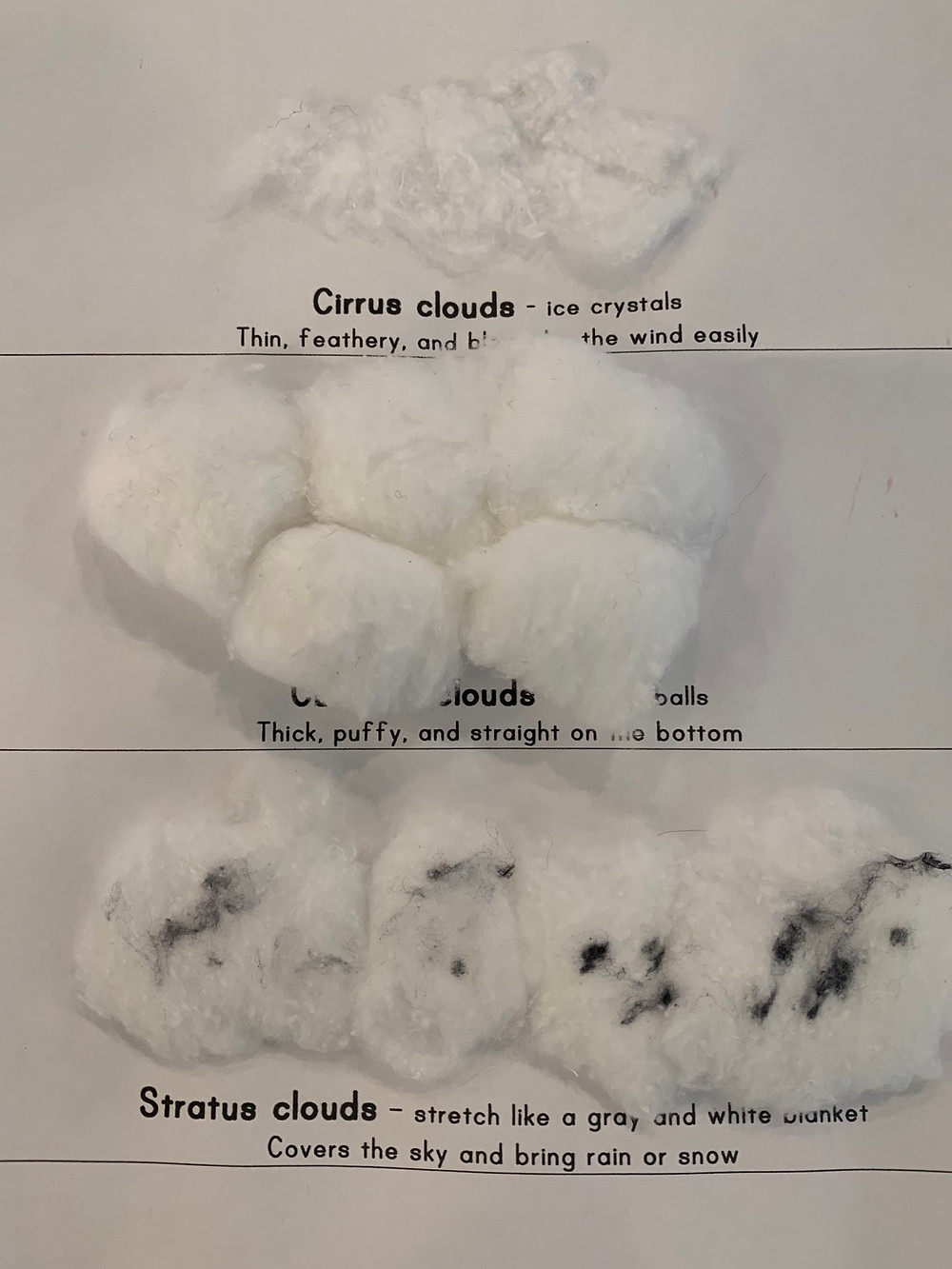 Types of clouds preschool and elementary