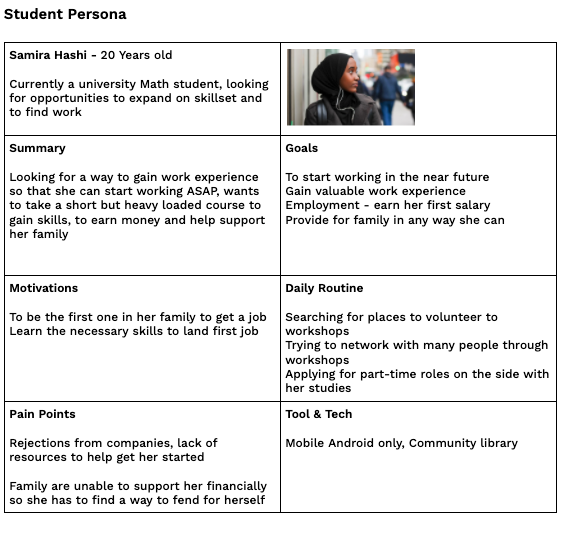 Student Persona for this project