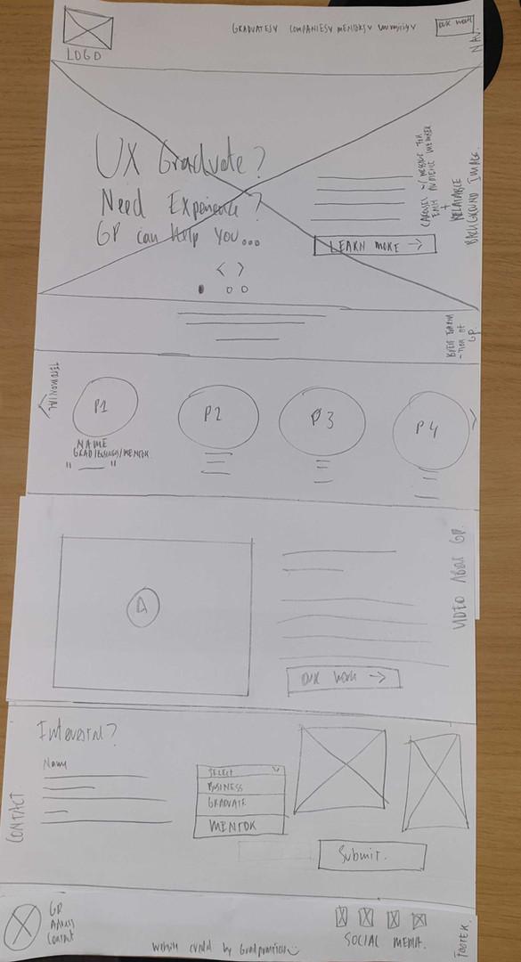 Homepage sketch by me