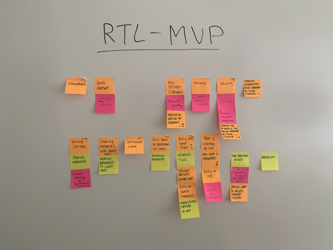 The RTL MVPs we voted for