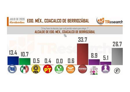 El liderazgo político y social de Darwin Eslava en Coacalco
