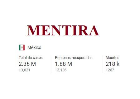 La Universidad de Washington informa que en México han muerto 617 mil personas por COVID-19