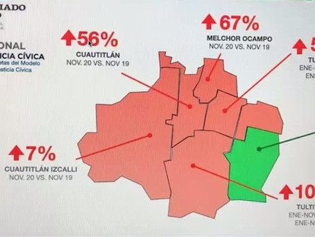Darwin Eslava mantiene a Coacalco como el municipio mejor evaluado en seguridad a nivel regional