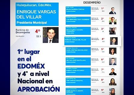 Enrique Vargas del Villar, número uno en el Estado de México, y cuarto a nivel nacional