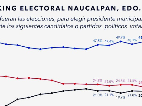 Angélica Moya se prepara para ser la próxima presidenta municipal de Naucalpan