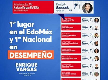 Enrique Vargas del Villar logra el primer lugar en mejor desempeño gubernamental a nivel nacional