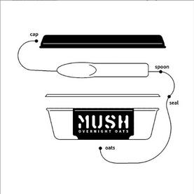 MUSH ANATOMY