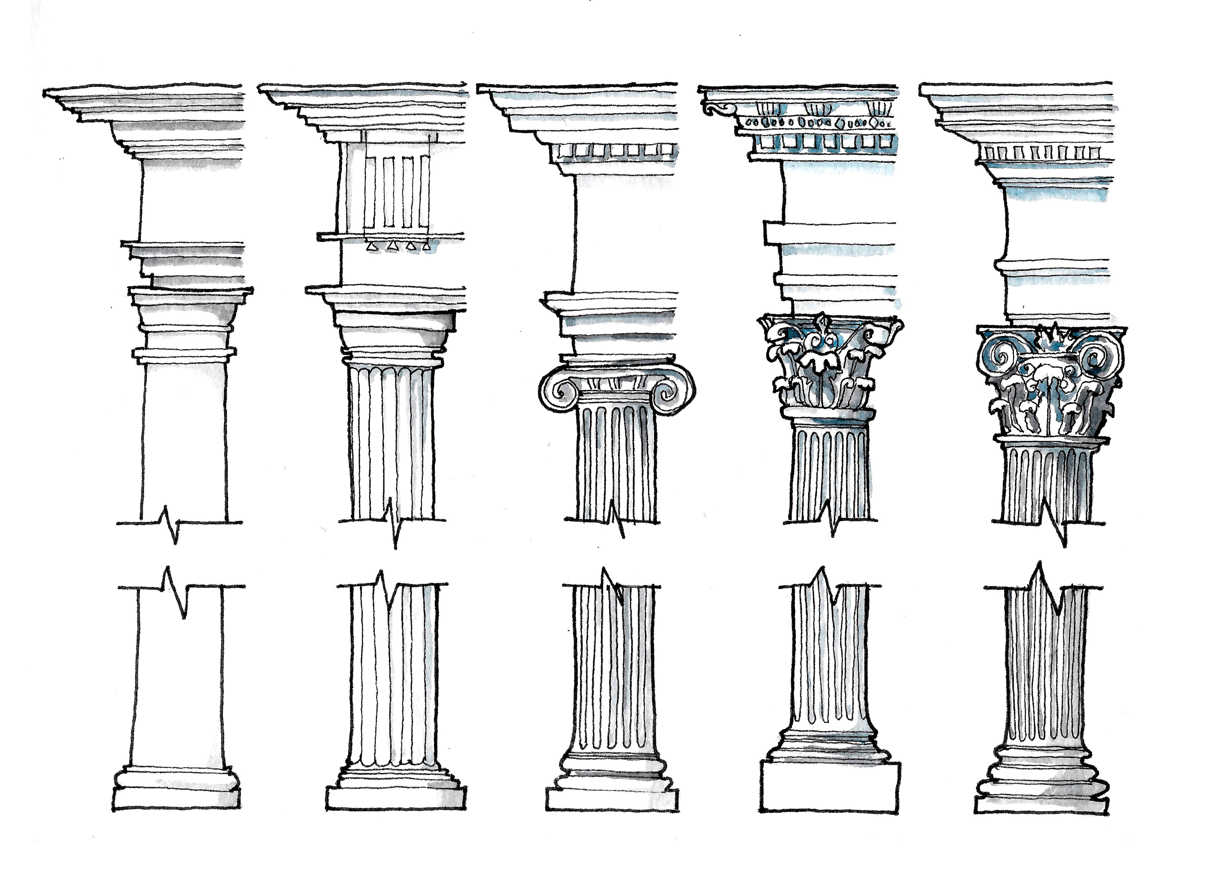 column order