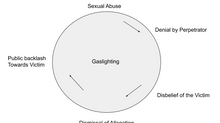 On Psychosocial Abuse in 2SLGBTQ Communities