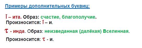 Примеры дополнительных буквиц.png