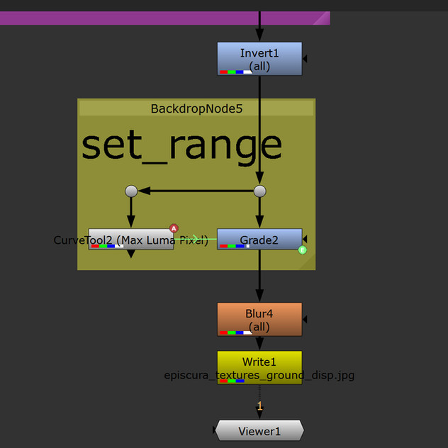 node_graph_pt_3