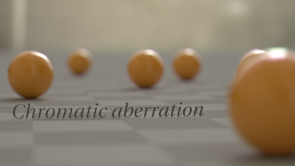 Chromatic Aberration maps